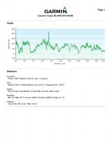 Altitude Day 3